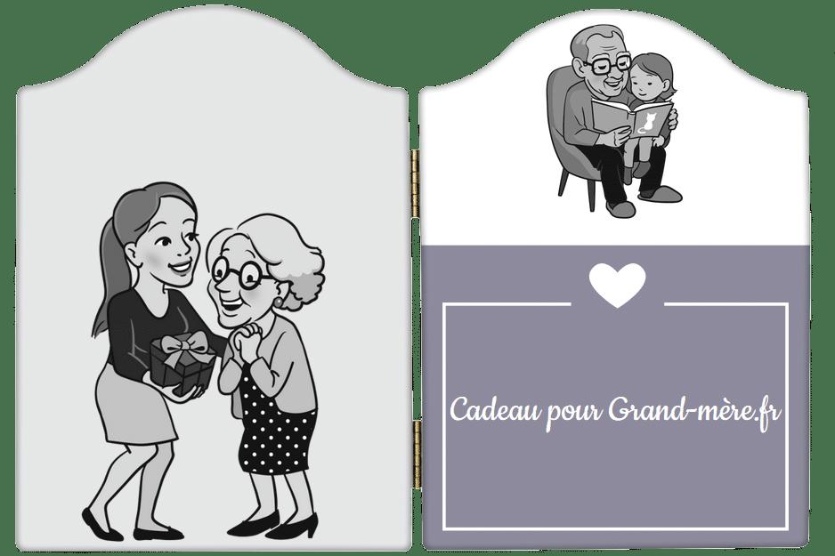 Cadeau anniversaire grand-mère 80 ans - cadre photo imprimee
